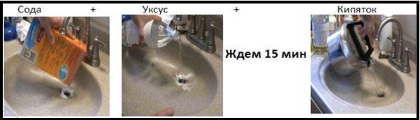 прочистить раковину содой и уксусом